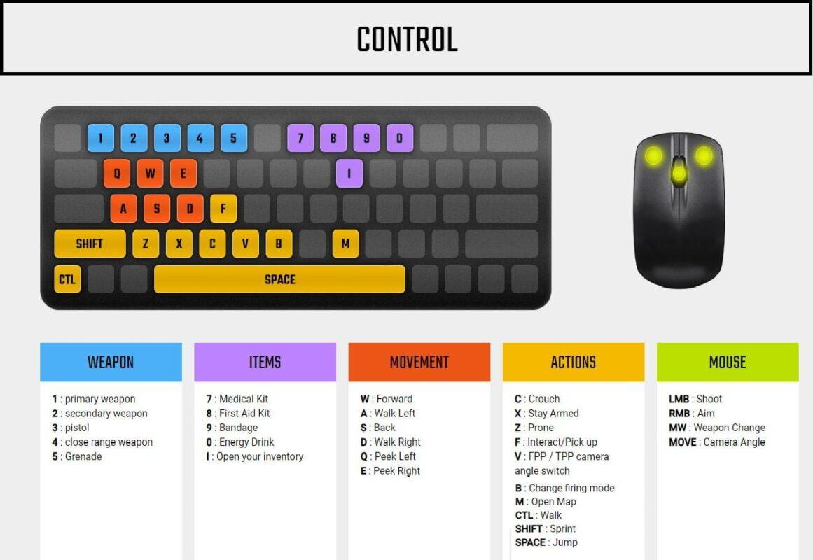 PUBG Lite PC Full Version Free Download · FrontLine Gaming